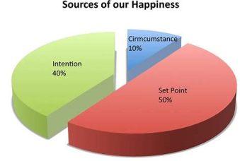 happinesspie